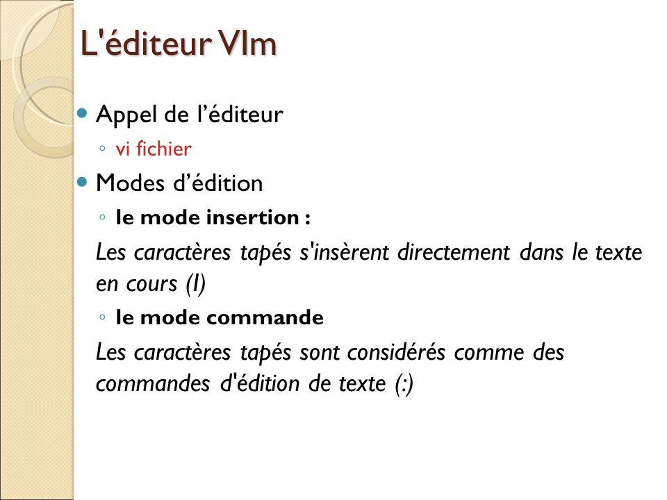 L éditeur VIm Appel de l'éditeur Modes d'édition