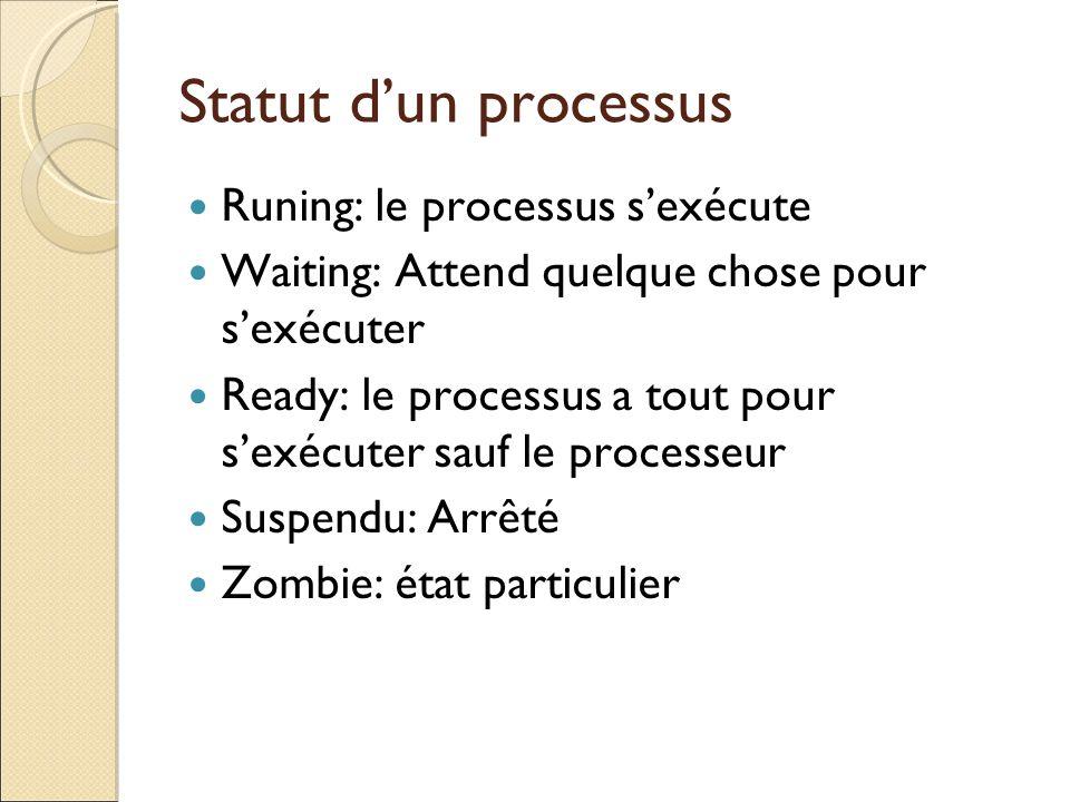 Statut d'un processus Runing: le processus s'exécute