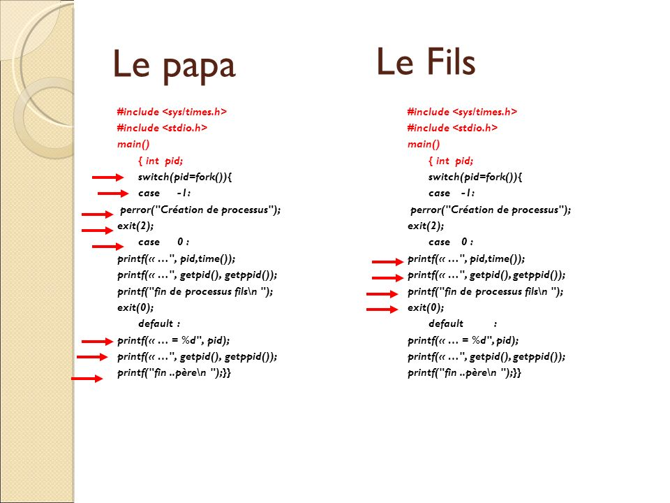 Le papa Le Fils #include <sys/times.h> #include <stdio.h>