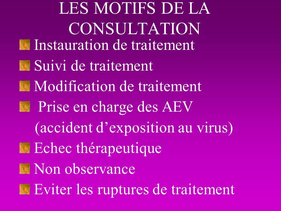 LES MOTIFS DE LA CONSULTATION