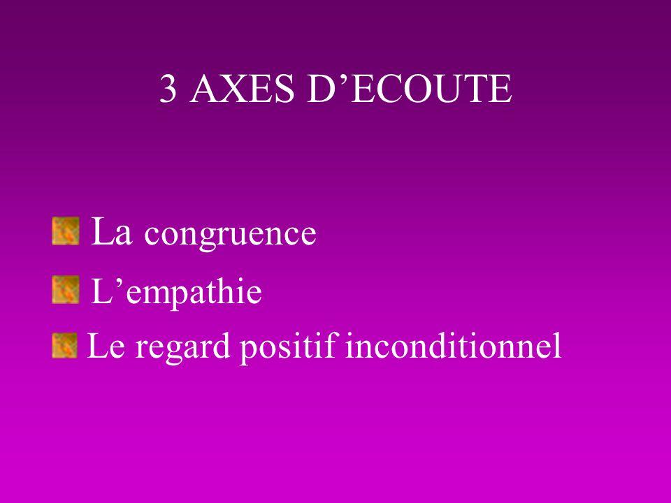 3 AXES D'ECOUTE La congruence L'empathie