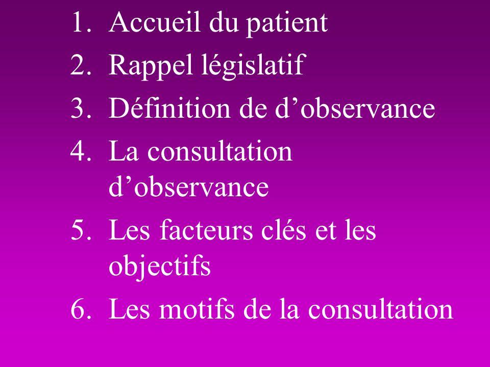 Accueil du patient Rappel législatif. Définition de d'observance. La consultation d'observance. Les facteurs clés et les objectifs.