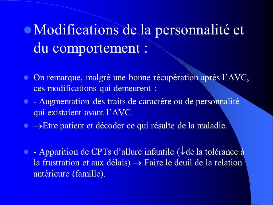 Modifications de la personnalité et du comportement :