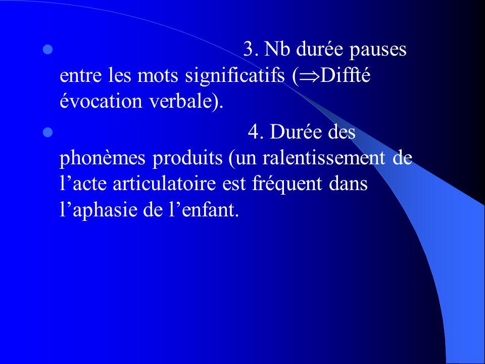 3. Nb durée pauses entre les mots significatifs (Diffté évocation verbale).