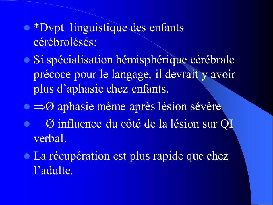 *Dvpt linguistique des enfants cérébrolésés: