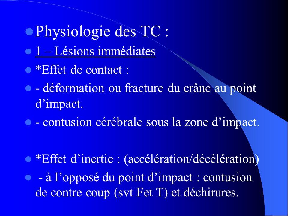 Physiologie des TC : 1 – Lésions immédiates *Effet de contact :