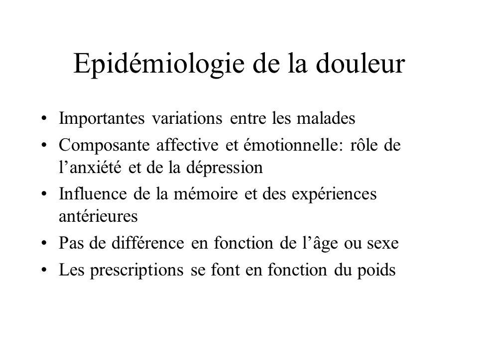 Epidémiologie de la douleur