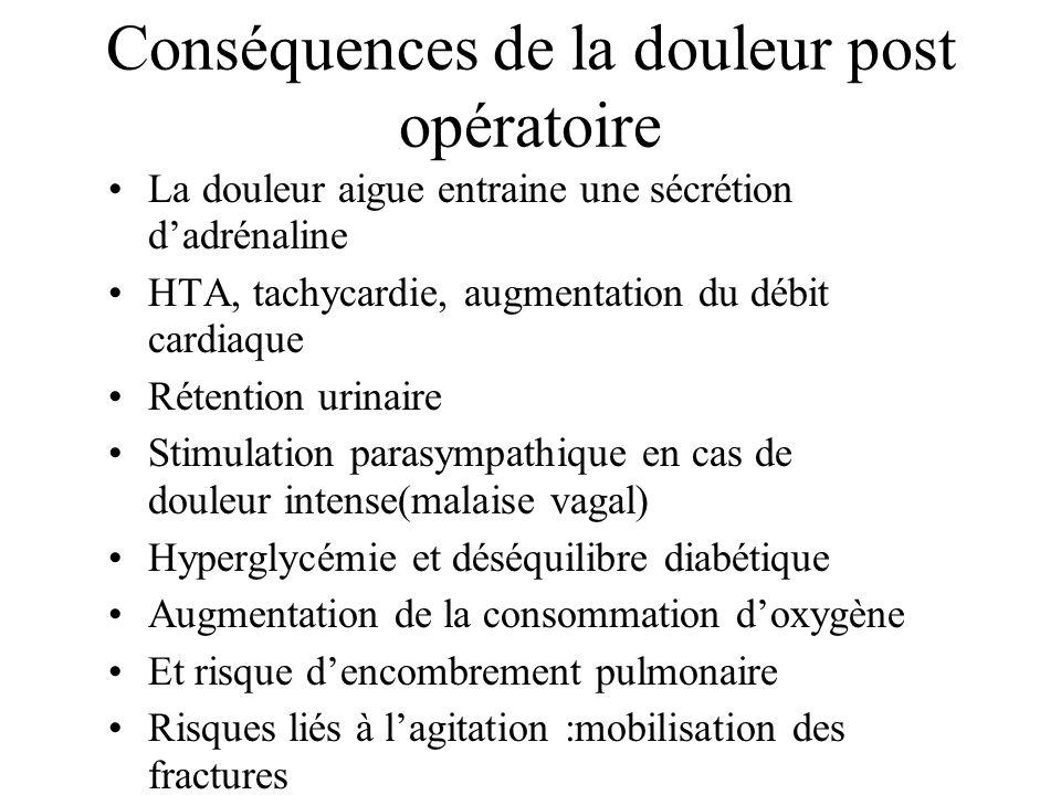 Conséquences de la douleur post opératoire