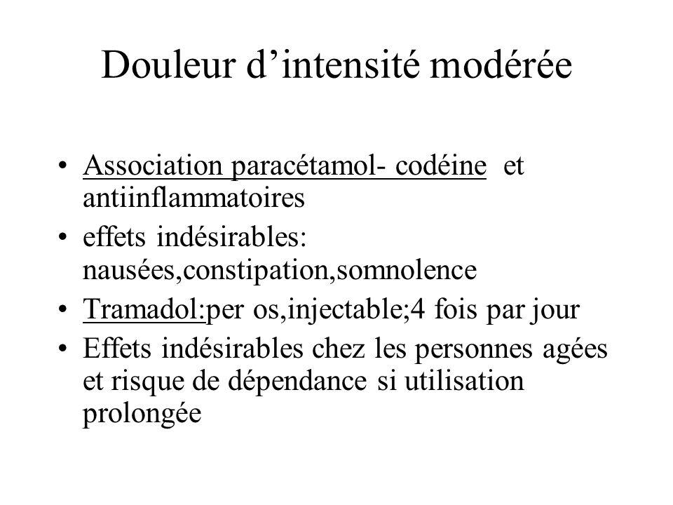 Douleur d'intensité modérée