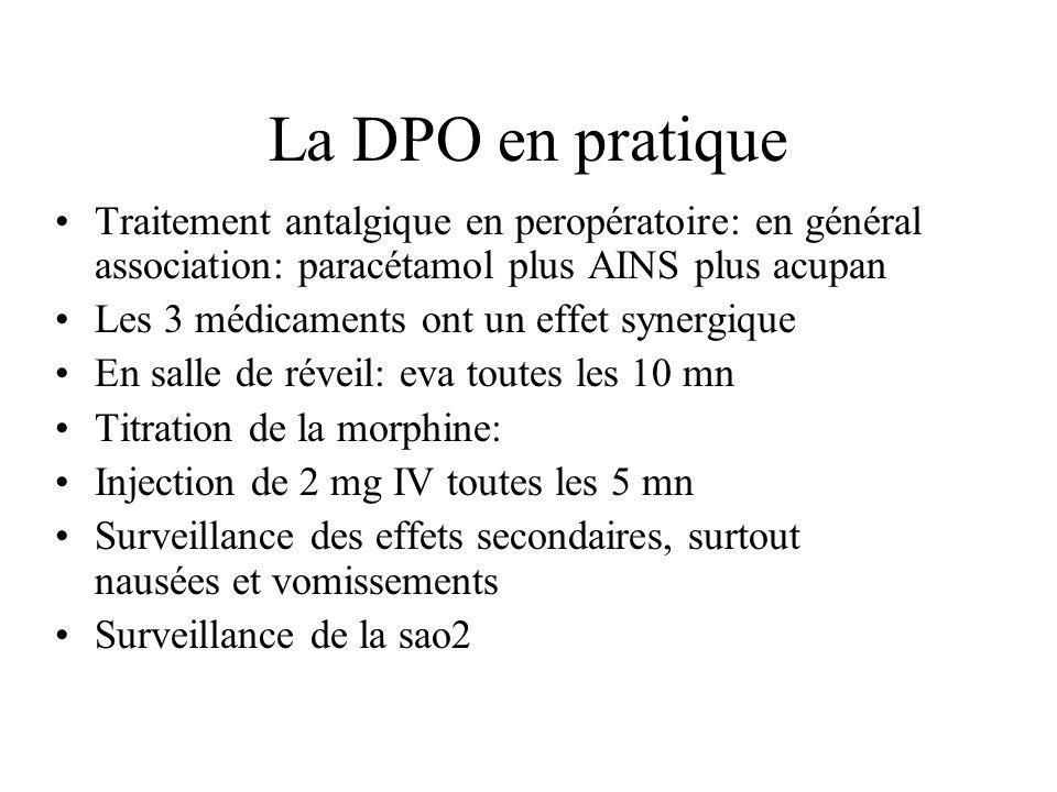 La DPO en pratique Traitement antalgique en peropératoire: en général association: paracétamol plus AINS plus acupan.