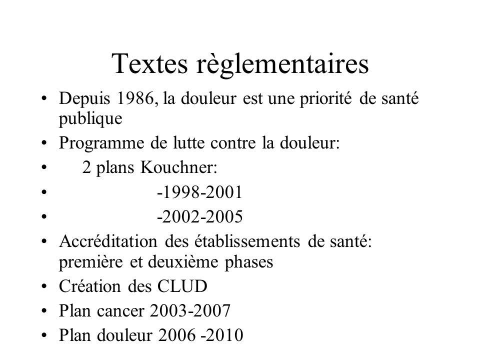 Textes règlementaires
