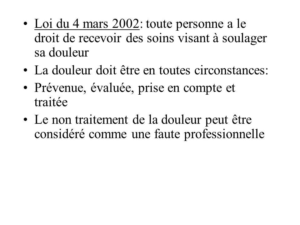 Loi du 4 mars 2002: toute personne a le droit de recevoir des soins visant à soulager sa douleur