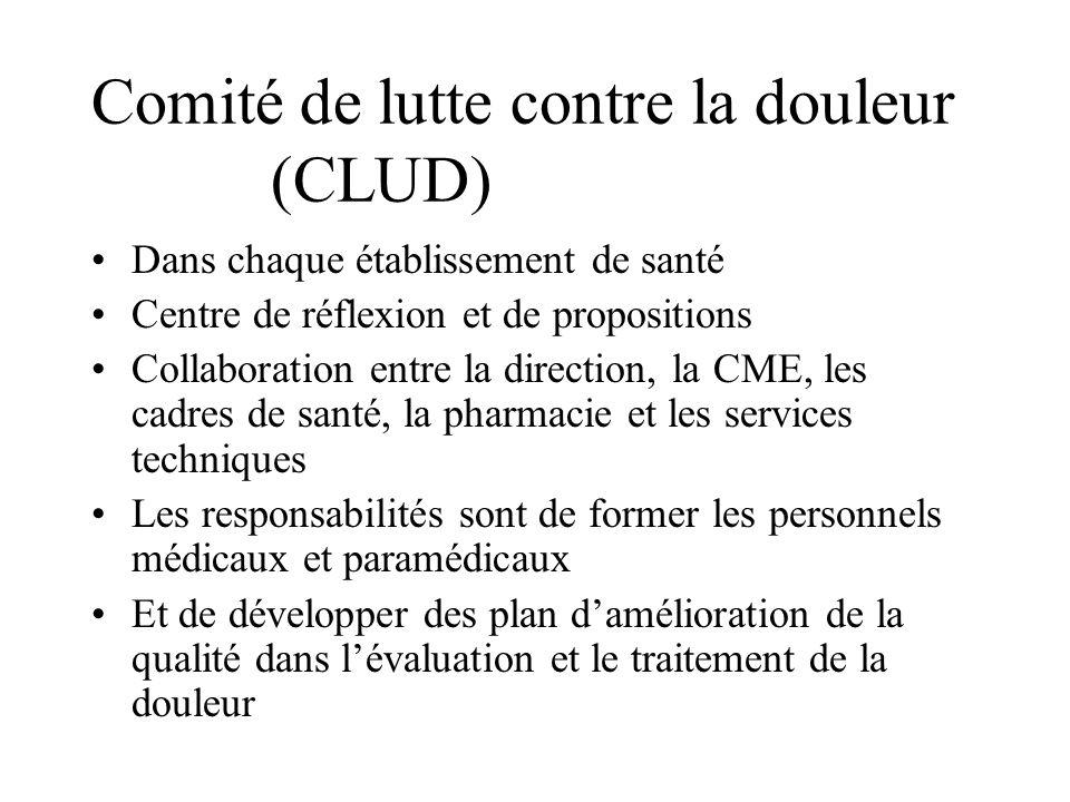 Comité de lutte contre la douleur (CLUD)