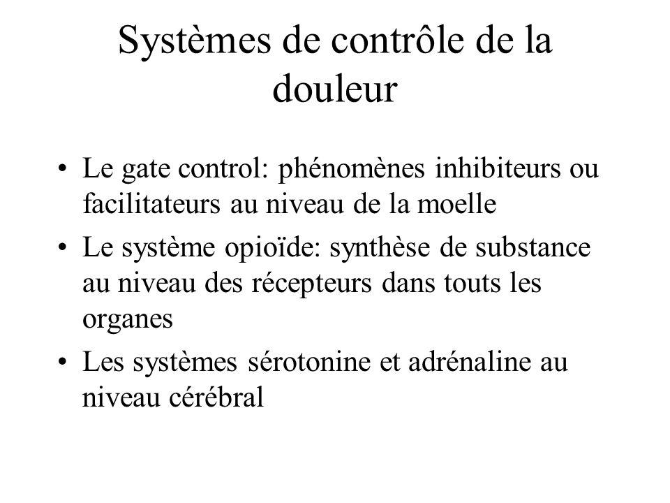 Systèmes de contrôle de la douleur