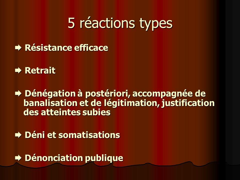 5 réactions types  Résistance efficace  Retrait