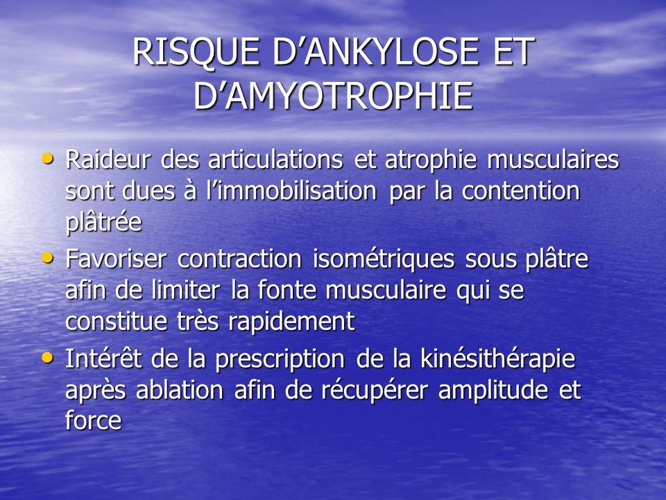 RISQUE D'ANKYLOSE ET D'AMYOTROPHIE