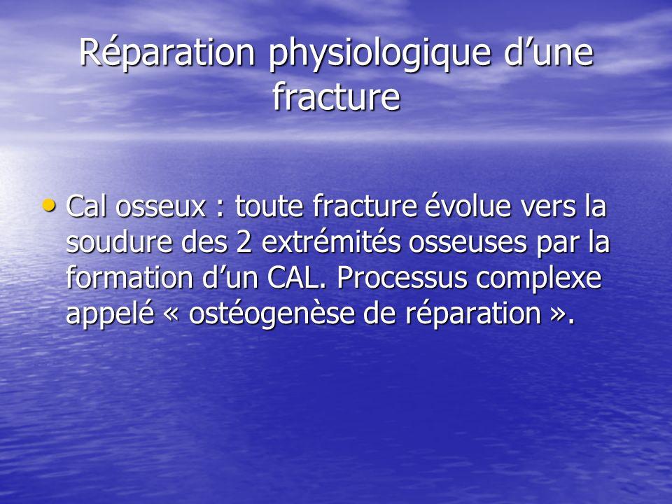 Réparation physiologique d'une fracture