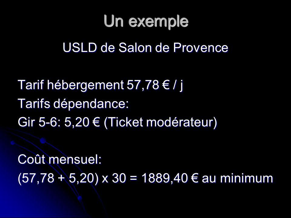 USLD de Salon de Provence