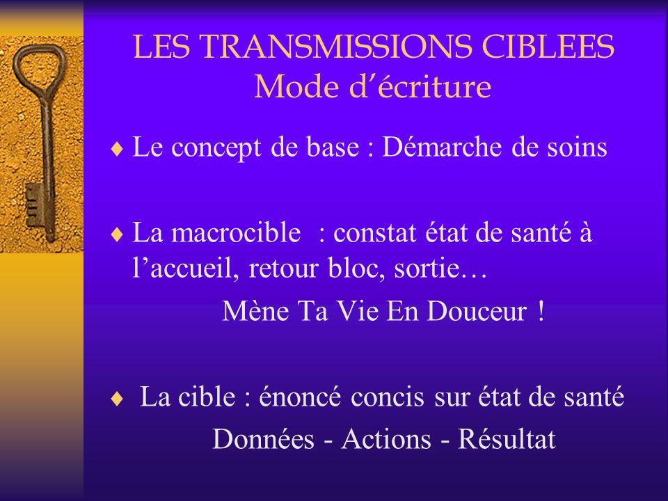 LES TRANSMISSIONS CIBLEES Mode d'écriture