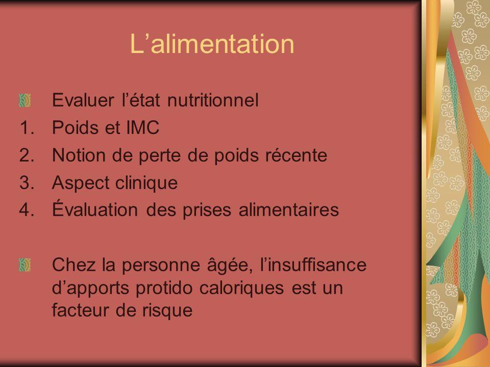 L'alimentation Evaluer l'état nutritionnel Poids et IMC