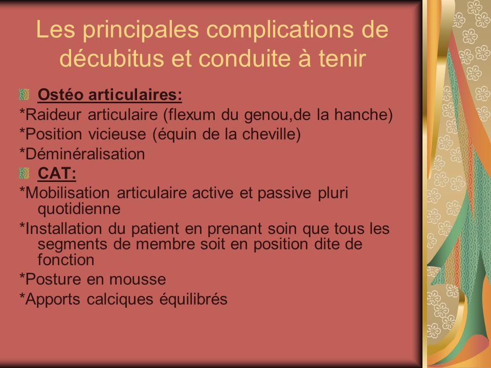 Les principales complications de décubitus et conduite à tenir