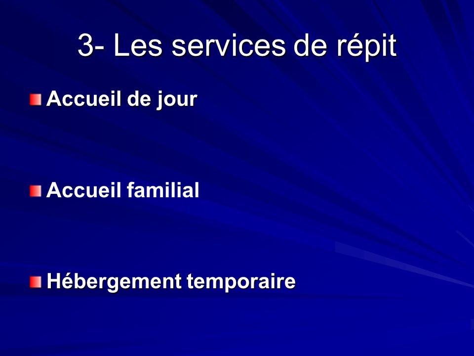 3- Les services de répit Accueil de jour Accueil familial