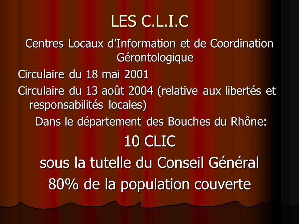LES C.L.I.C 10 CLIC sous la tutelle du Conseil Général