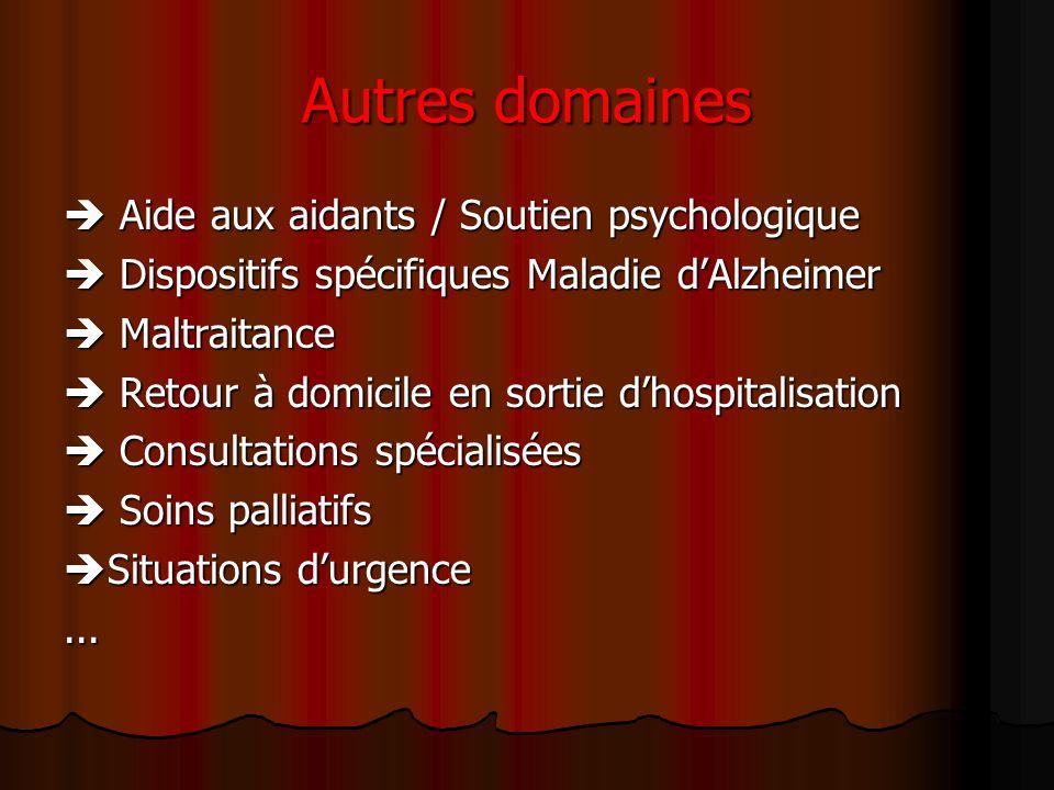 Autres domaines  Aide aux aidants / Soutien psychologique