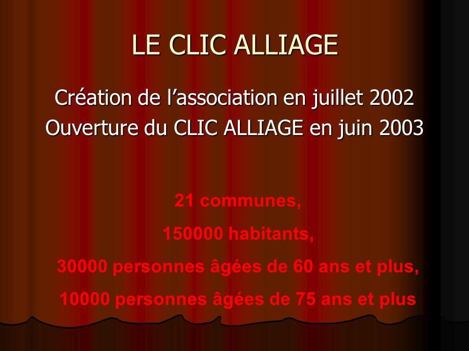 LE CLIC ALLIAGE Création de l'association en juillet 2002