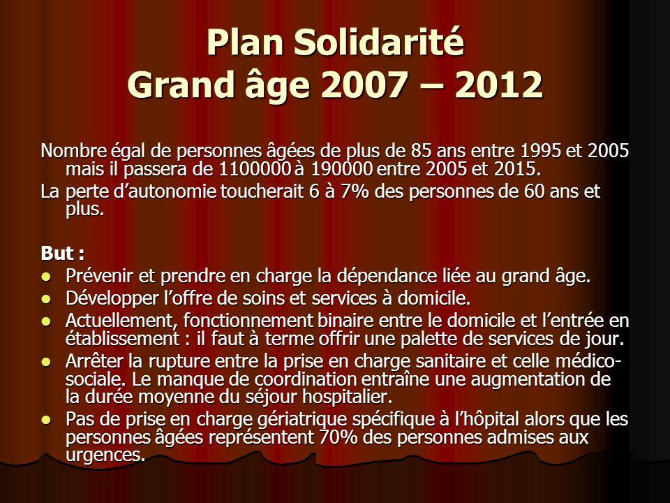Plan Solidarité Grand âge 2007 – 2012