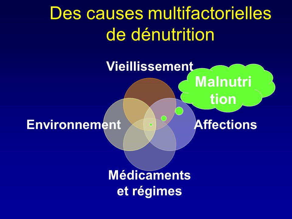 Des causes multifactorielles de dénutrition