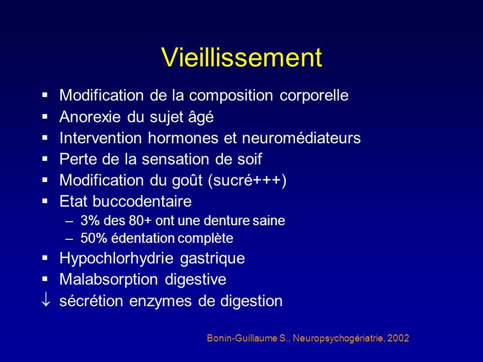 Bonin-Guillaume S., Neuropsychogériatrie, 2002