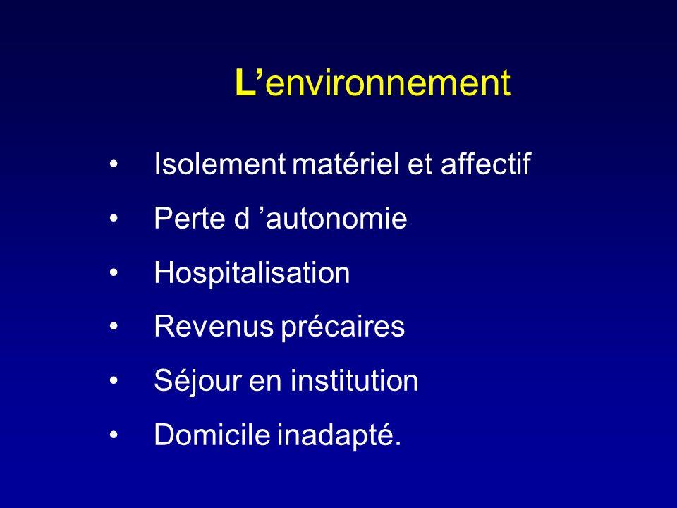 L'environnement Isolement matériel et affectif Perte d 'autonomie