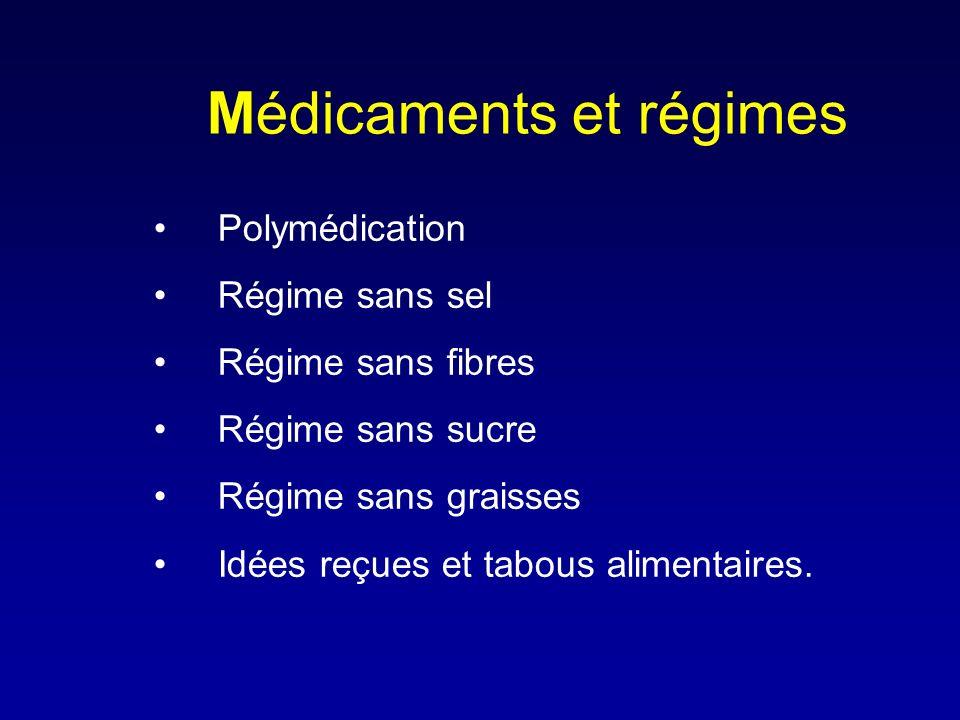 Médicaments et régimes