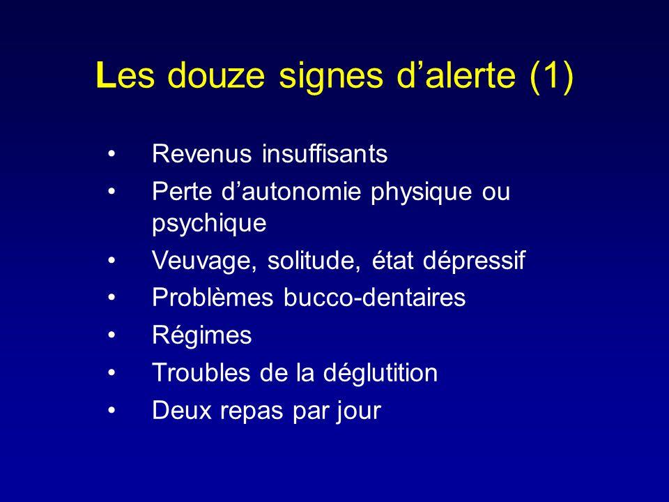 Les douze signes d'alerte (1)