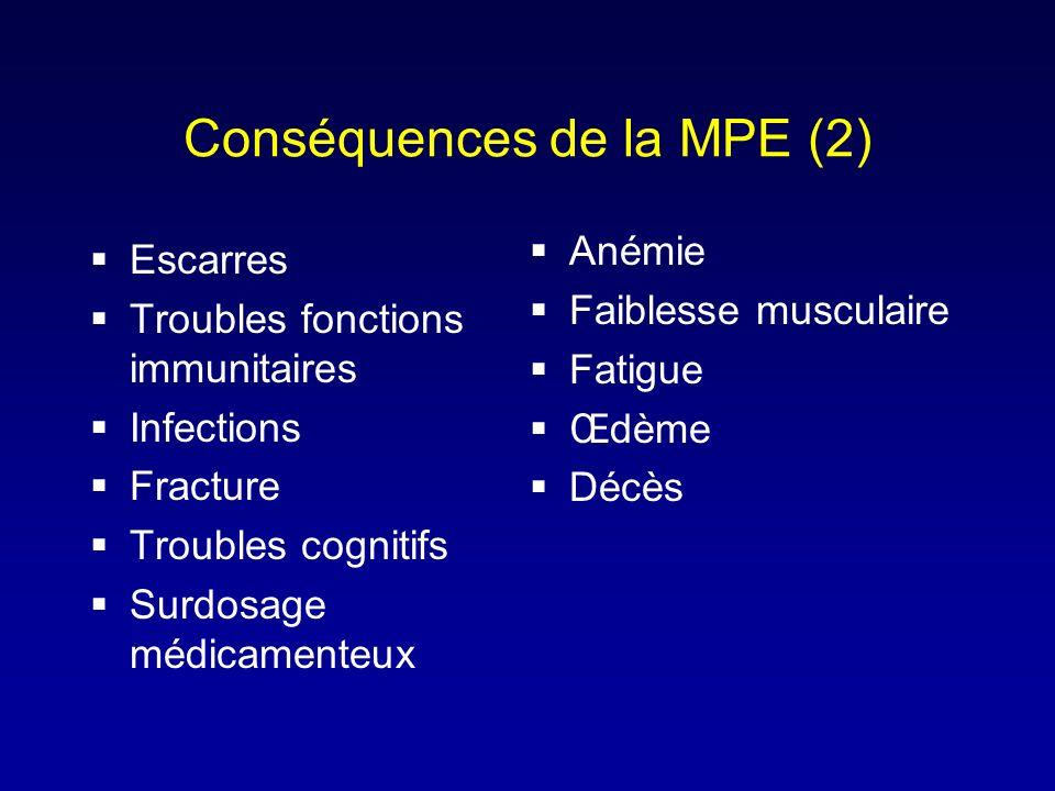 Conséquences de la MPE (2)