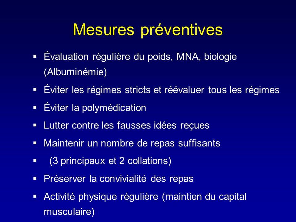 Mesures préventives Évaluation régulière du poids, MNA, biologie (Albuminémie) Éviter les régimes stricts et réévaluer tous les régimes.