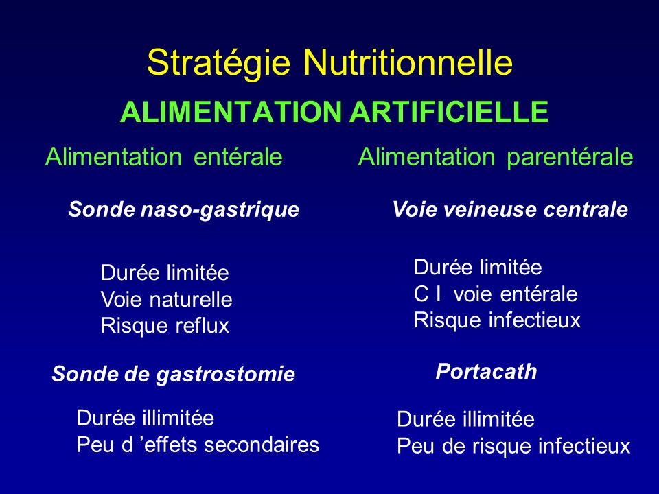 Stratégie Nutritionnelle ALIMENTATION ARTIFICIELLE