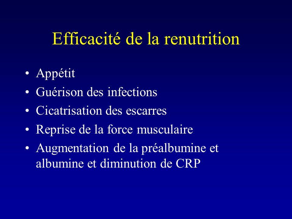 Efficacité de la renutrition