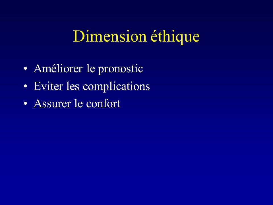 Dimension éthique Améliorer le pronostic Eviter les complications