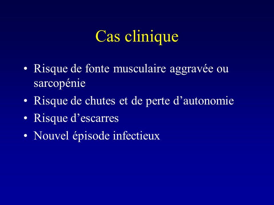 Cas clinique Risque de fonte musculaire aggravée ou sarcopénie