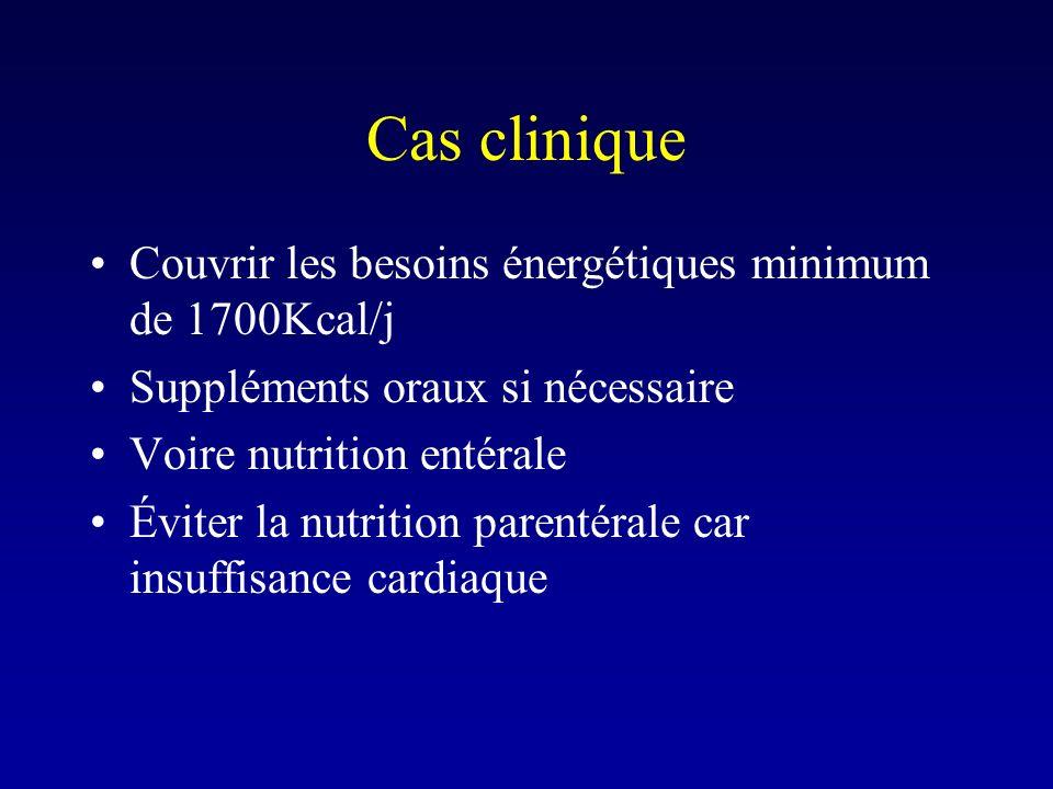 Cas clinique Couvrir les besoins énergétiques minimum de 1700Kcal/j