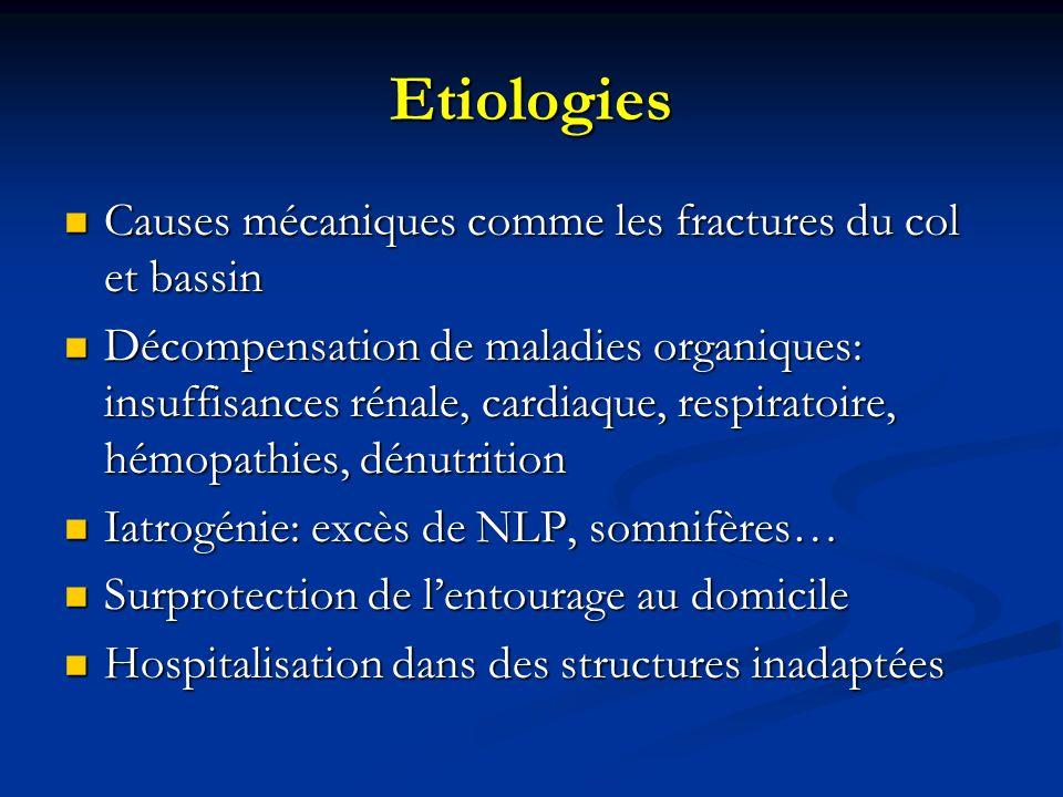 Etiologies Causes mécaniques comme les fractures du col et bassin