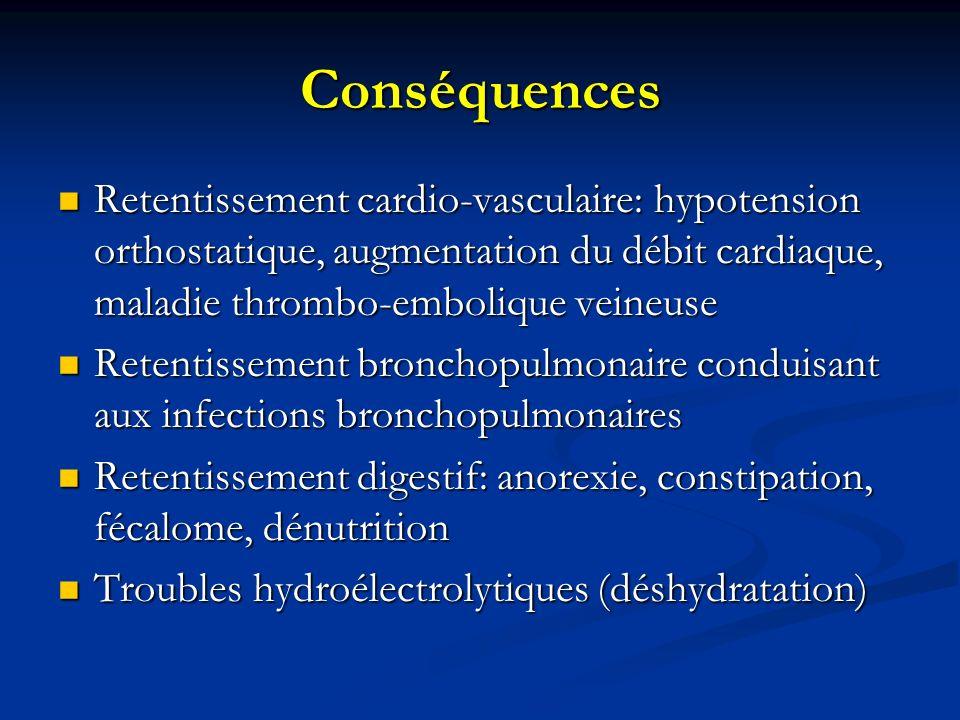 Conséquences Retentissement cardio-vasculaire: hypotension orthostatique, augmentation du débit cardiaque, maladie thrombo-embolique veineuse.