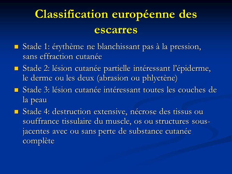 Classification européenne des escarres