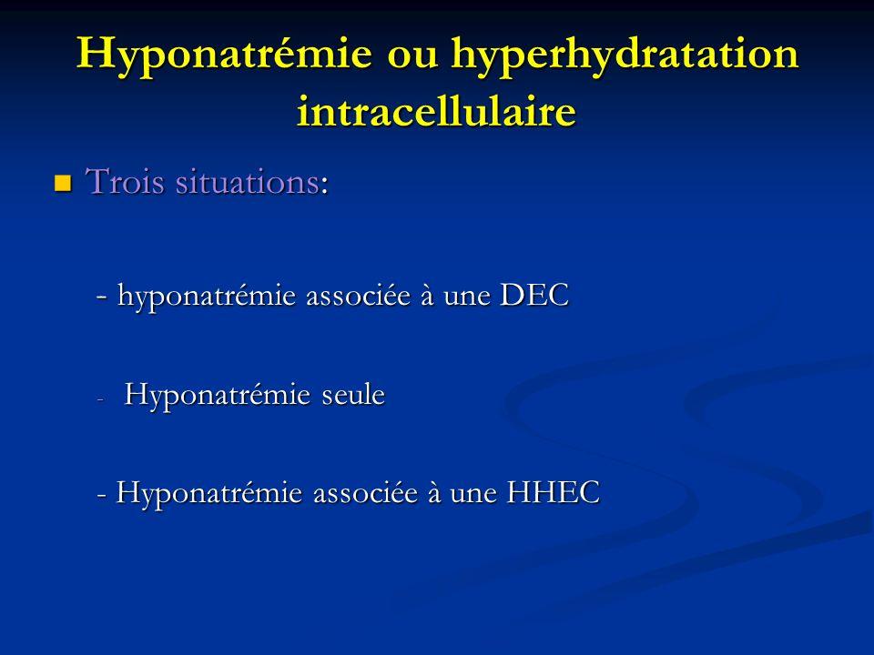 Hyponatrémie ou hyperhydratation intracellulaire