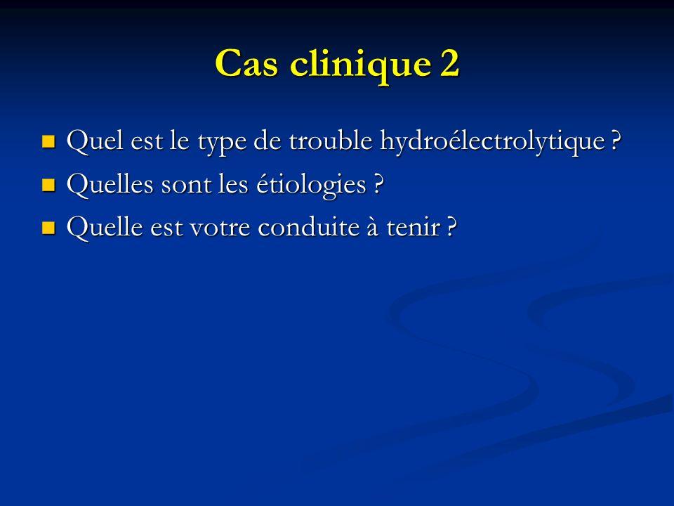 Cas clinique 2 Quel est le type de trouble hydroélectrolytique