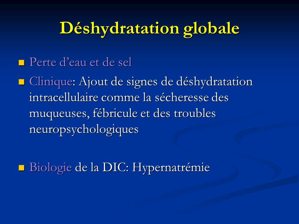 Déshydratation globale