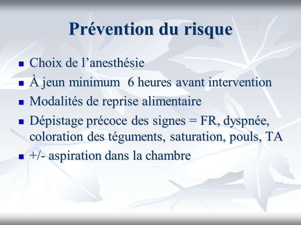 Prévention du risque Choix de l'anesthésie