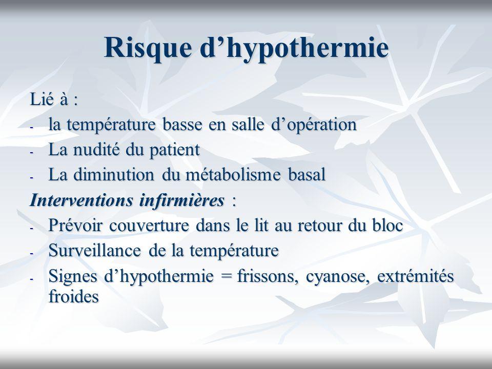 Risque d'hypothermie Lié à : la température basse en salle d'opération